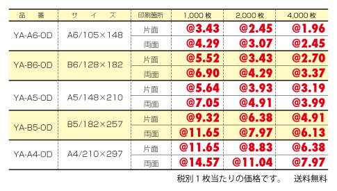 オリジナル印刷規格サイズ価格表